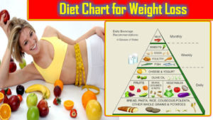 Diet Chart For Weight Loss In Hindi.jpg